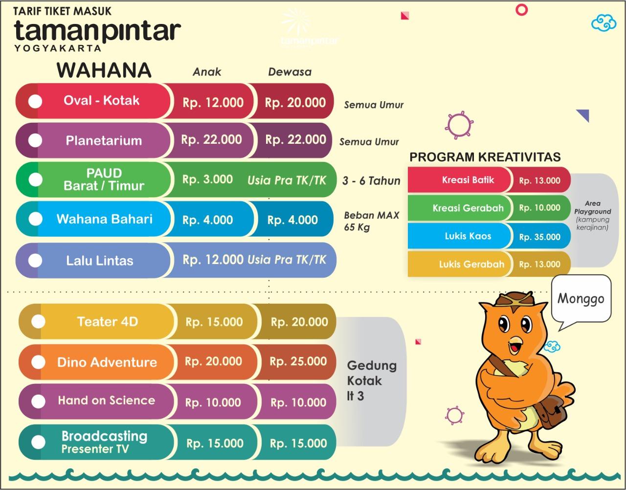 Harga Tiket Masuk Wahana Taman Pintar Yogyakarta